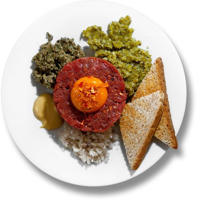 Steak Tartare (Steak à l'americaine)
